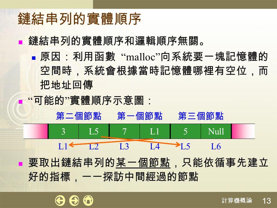 """計算機概論 13 鏈結串列的實體順序 鏈結串列的實體順序和邏輯順序無關。 原因:利用函數 """"malloc"""" 向系統要一塊記憶體的 空間時,系統會根據當時記憶體哪裡有空位,而 把地址回傳 """" 可能的 """" 實體順序示意圖: 要取出鏈結串列的某一個節點,只能依循事先建立 好的指標,一一探訪中間經過的節點"""