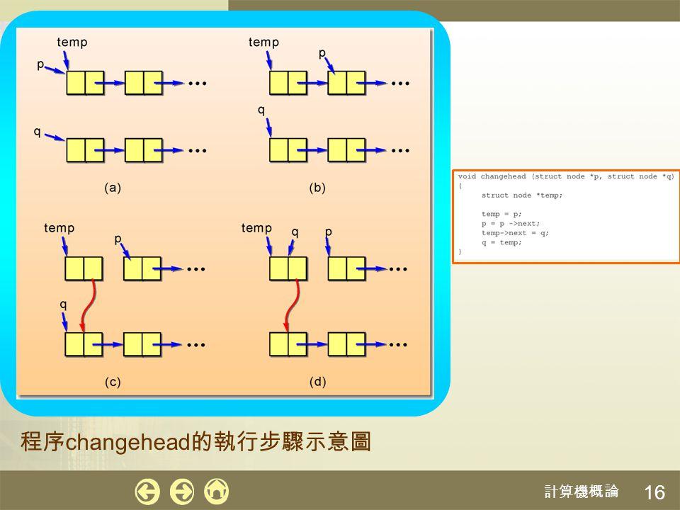 計算機概論 16 程序 changehead 的執行步驟示意圖