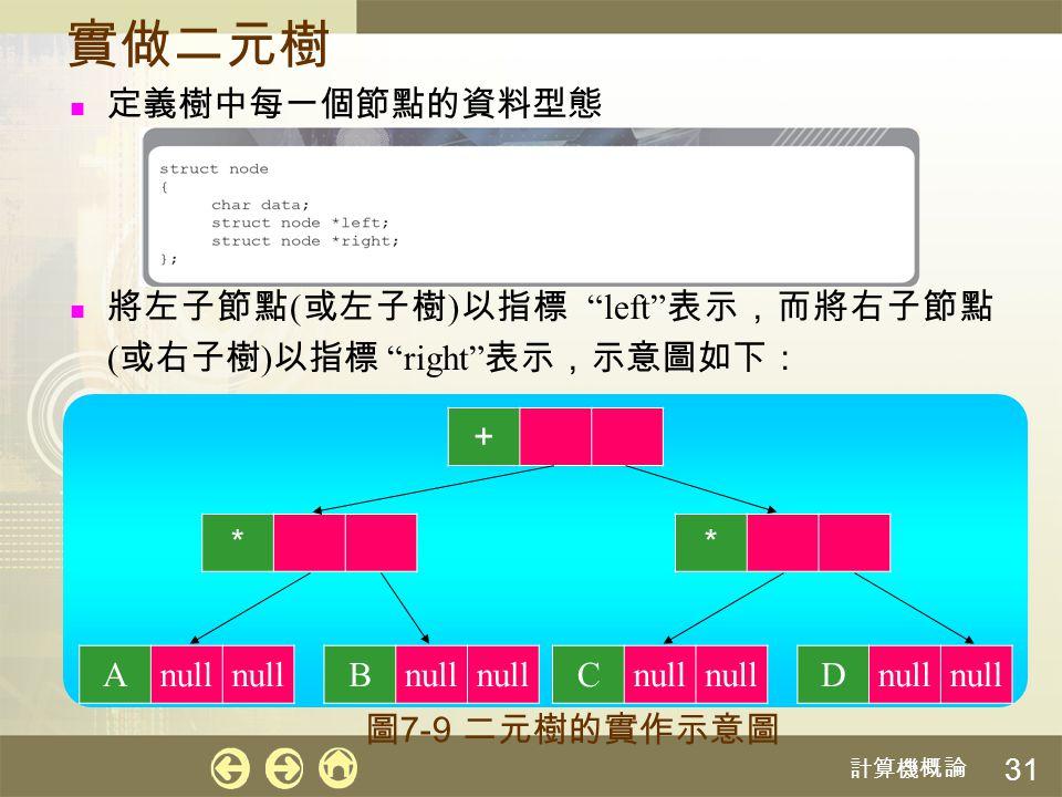 """計算機概論 31 實做二元樹 定義樹中每一個節點的資料型態 將左子節點 ( 或左子樹 ) 以指標 """"left"""" 表示,而將右子節點 ( 或右子樹 ) 以指標 """"right"""" 表示,示意圖如下: Anull + * B C * D 圖 7-9 二元樹的實作示意圖"""