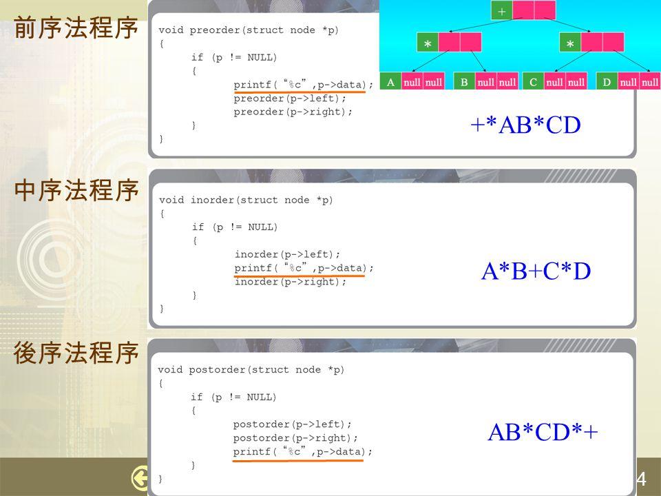 計算機概論 34 前序法程序 中序法程序 後序法程序 +*AB*CD A*B+C*D AB*CD*+
