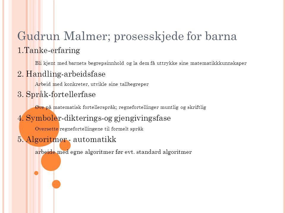 Gudrun Malmer; prosesskjede for barna 1.Tanke-erfaring Bli kjent med barnets begrepsinnhold og la dem få uttrykke sine matematikkkunnskaper 2. Handlin