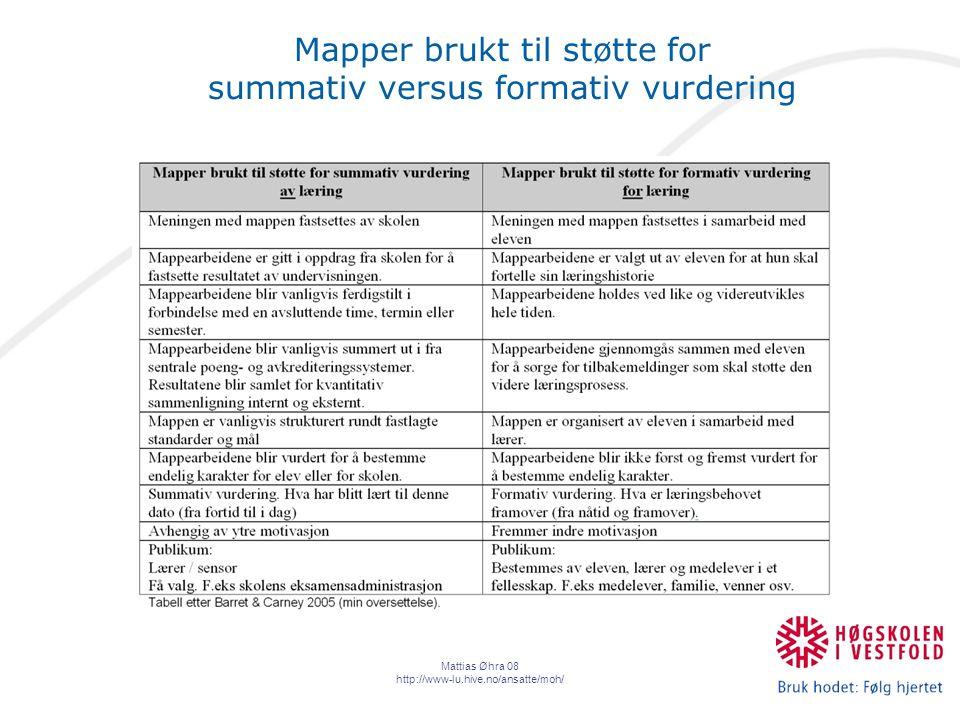 Mattias Øhra 08 http://www-lu.hive.no/ansatte/moh/ Mapper brukt til støtte for summativ versus formativ vurdering