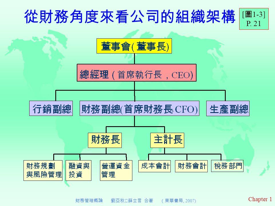 Chapter 1 財務管理概論 劉亞秋‧薛立言 合著 (東華書局, 2007) 從財務角度來看公司的組織架構 [ 圖 1-3] P. 21