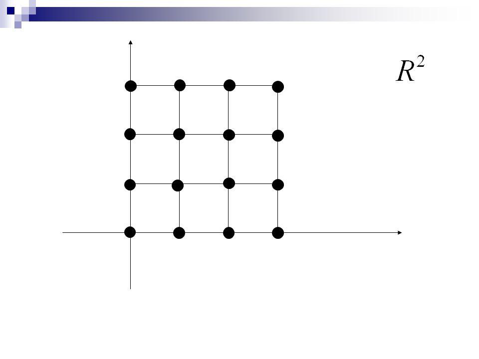 discrete subgroup כך שלכל גם והמרחק בין כל שתי נקודות הוא לפחות עבור ממשי כלשהו.