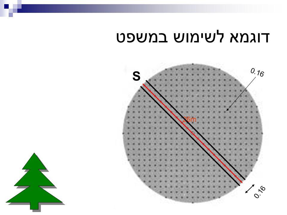 דוגמא לשימוש במשפט m26 0.16 S