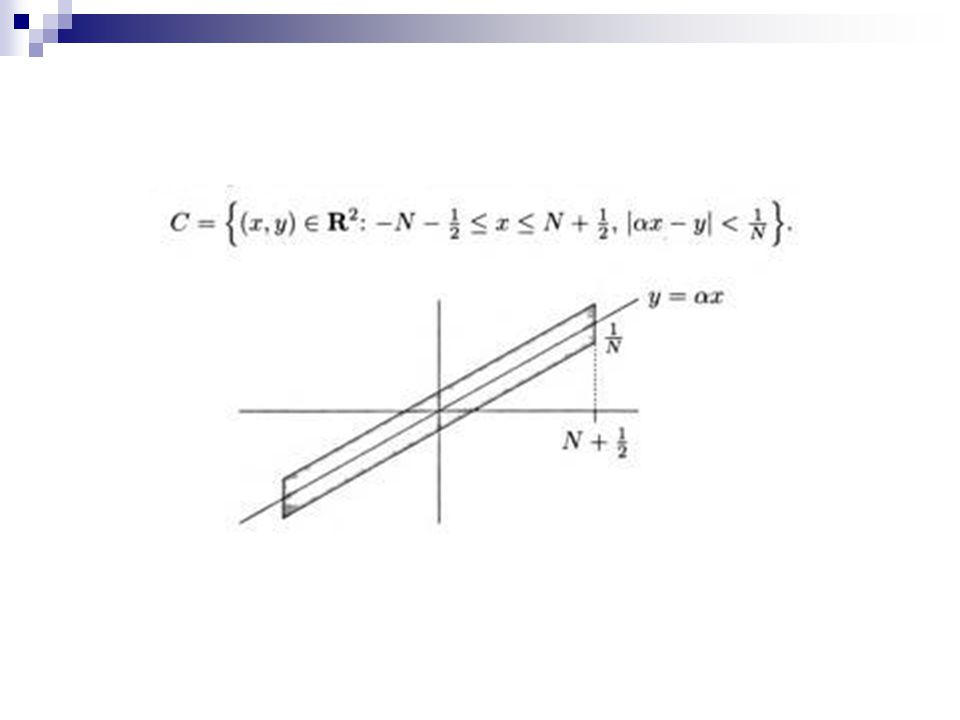 General lattices יהיו d וקטורים לינארים בלתי תלויים ב, לאו דווקא שלמים.