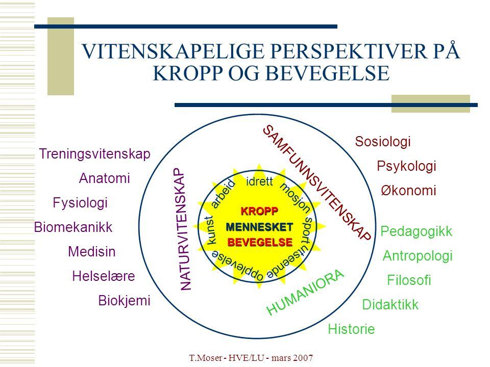T.Moser - HVE/LU - mars 2007 VITENSKAPELIGE PERSPEKTIVER PÅ KROPP OG BEVEGELSE KROPPMENNESKETBEVEGELSE SAMFUNNSVITENSKAP HUMANIORA NATURVITENSKAP kuns