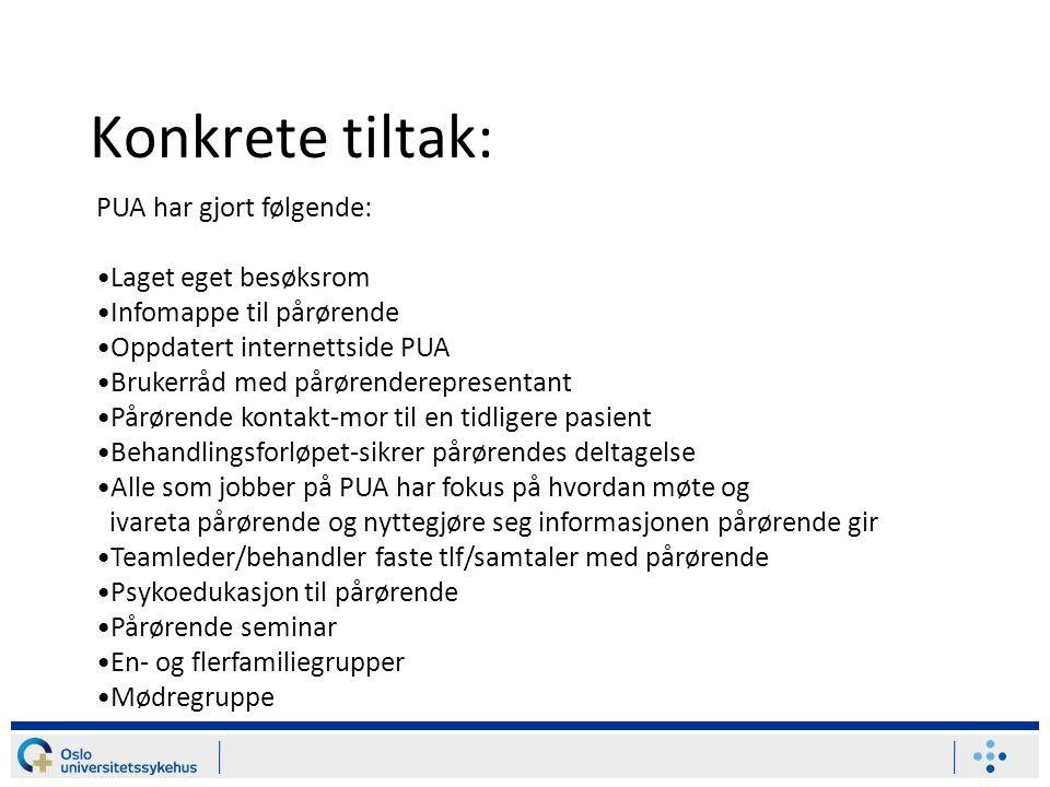 Konkrete tiltak: PUA har gjort følgende: Laget eget besøksrom Infomappe til pårørende Oppdatert internettside PUA Brukerråd med pårørenderepresentant