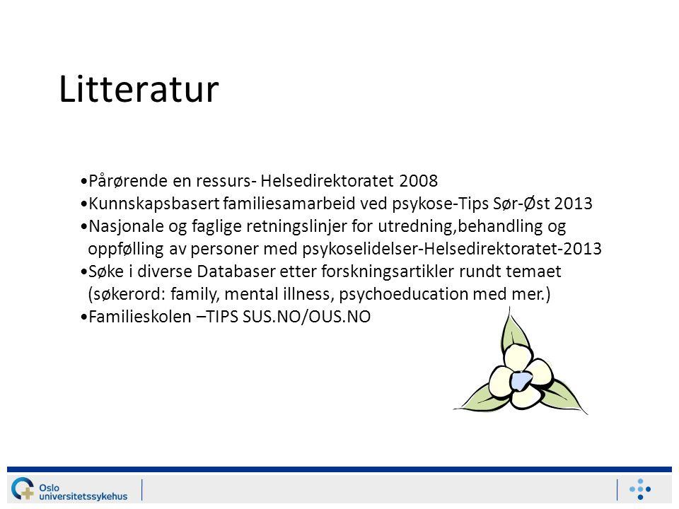 Litteratur Pårørende en ressurs- Helsedirektoratet 2008 Kunnskapsbasert familiesamarbeid ved psykose-Tips Sør-Øst 2013 Nasjonale og faglige retningslinjer for utredning,behandling og oppfølling av personer med psykoselidelser-Helsedirektoratet-2013 Søke i diverse Databaser etter forskningsartikler rundt temaet (søkerord: family, mental illness, psychoeducation med mer.) Familieskolen –TIPS SUS.NO/OUS.NO