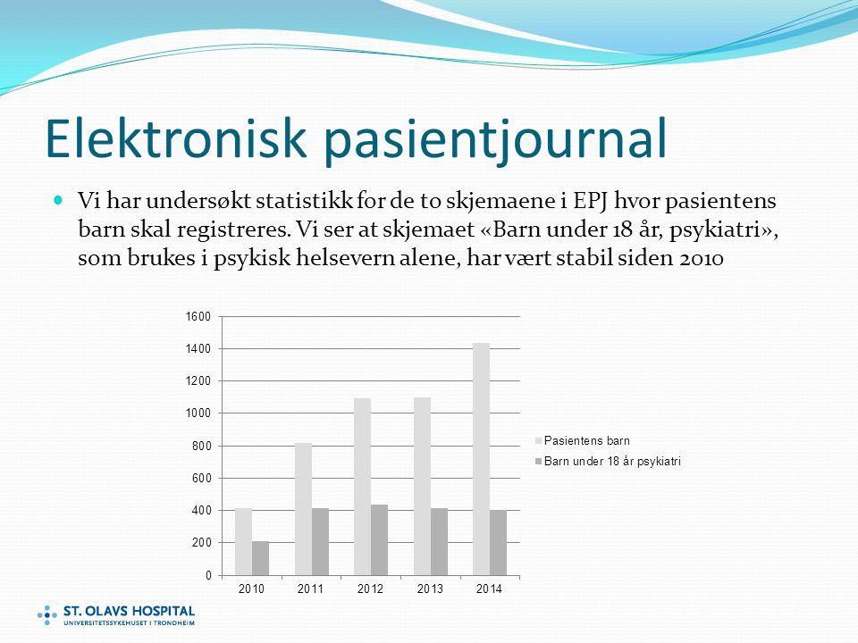 Elektronisk pasientjournal Vi har undersøkt statistikk for de to skjemaene i EPJ hvor pasientens barn skal registreres.