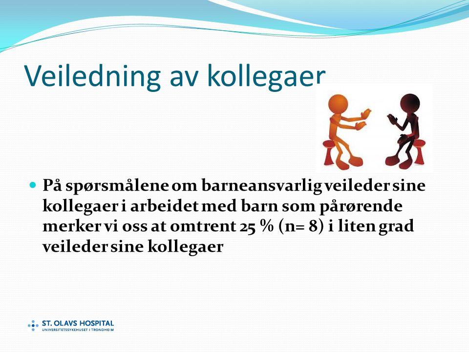 Veiledning av kollegaer På spørsmålene om barneansvarlig veileder sine kollegaer i arbeidet med barn som pårørende merker vi oss at omtrent 25 % (n= 8) i liten grad veileder sine kollegaer