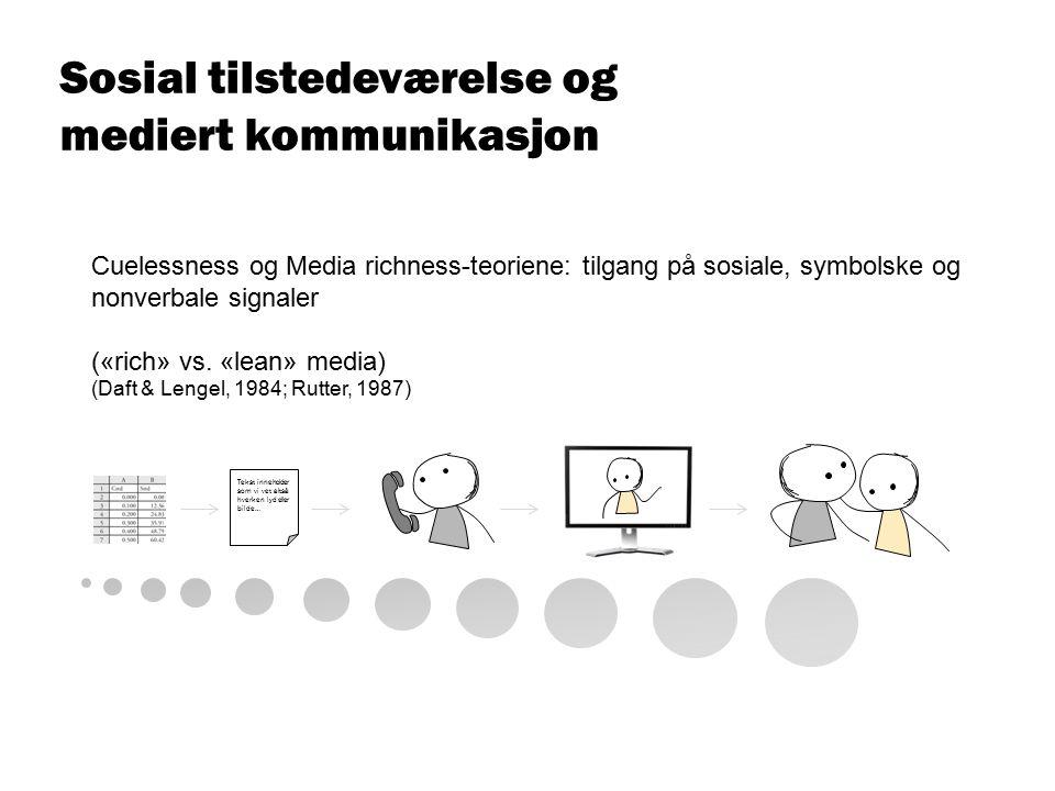 Sosial tilstedeværelse og mediert kommunikasjon Tekst inneholder som vi vet altså hverken lyd eller bilde… Cuelessness og Media richness-teoriene: tilgang på sosiale, symbolske og nonverbale signaler («rich» vs.