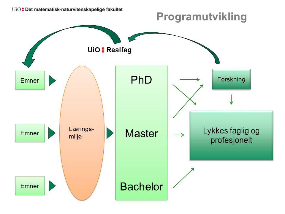 Programutvikling Forskning Emner Lykkes faglig og profesjonelt PhD Master Bachelor PhD Master Bachelor Emner Lærings- miljø UiO Realfag
