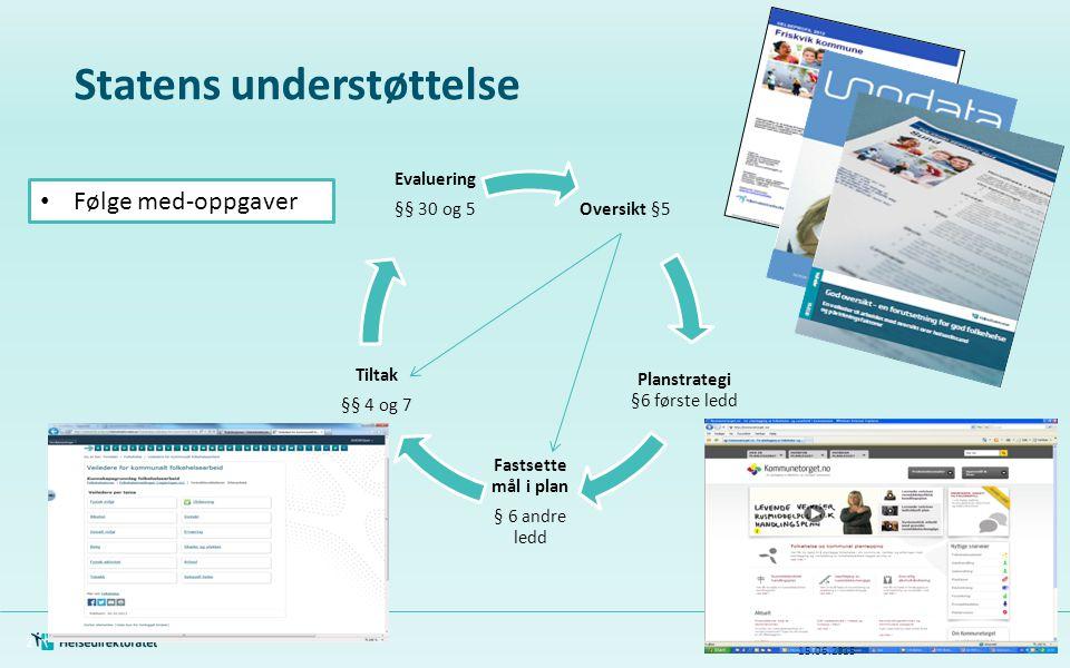 Formål med prosjektet Utforske det ubeskrevne Dokumentere praksis Utvikle metoder og verktøy Spre eksempler 15.06.2015 Erfaringsfylke 3
