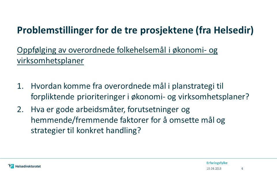 Problemstillinger for de tre prosjektene (fra Helsedir) Helsekonsekvensutredning 1.Hvilke erfaringer har kommunene med HKU.