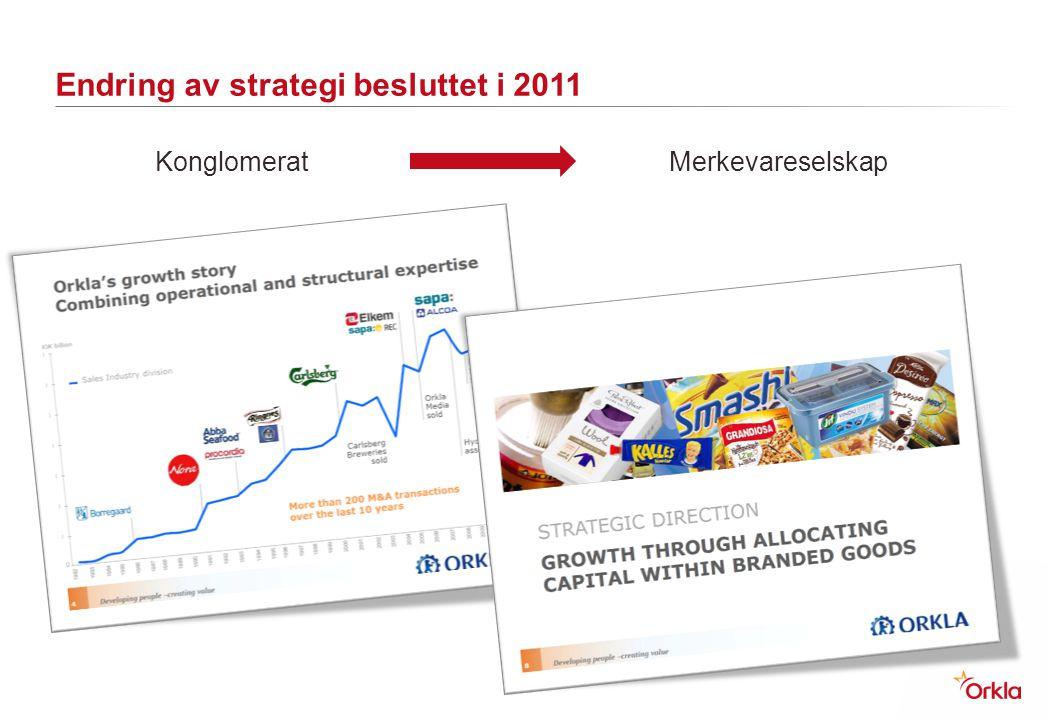 Endring av strategi besluttet i 2011 4 KonglomeratMerkevareselskap