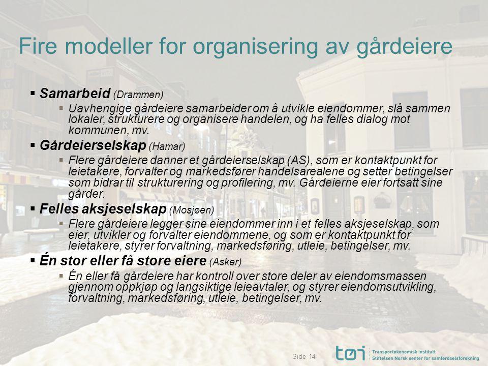 Side Fire modeller for organisering av gårdeiere  Samarbeid (Drammen)  Uavhengige gårdeiere samarbeider om å utvikle eiendommer, slå sammen lokaler,