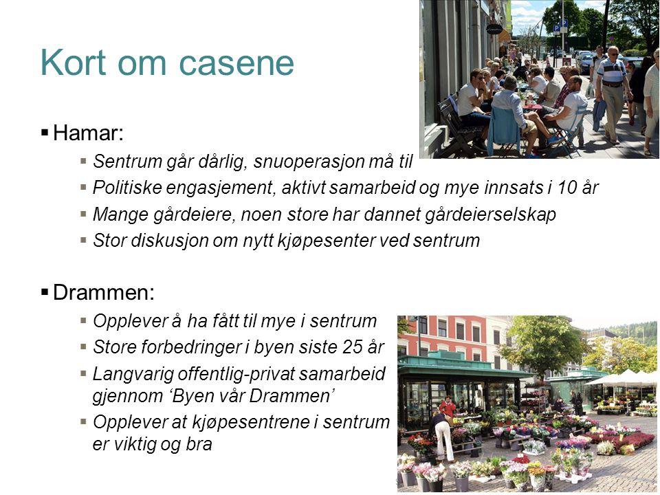 Side Kort om casene  Hamar:  Sentrum går dårlig, snuoperasjon må til  Politiske engasjement, aktivt samarbeid og mye innsats i 10 år  Mange gårdei