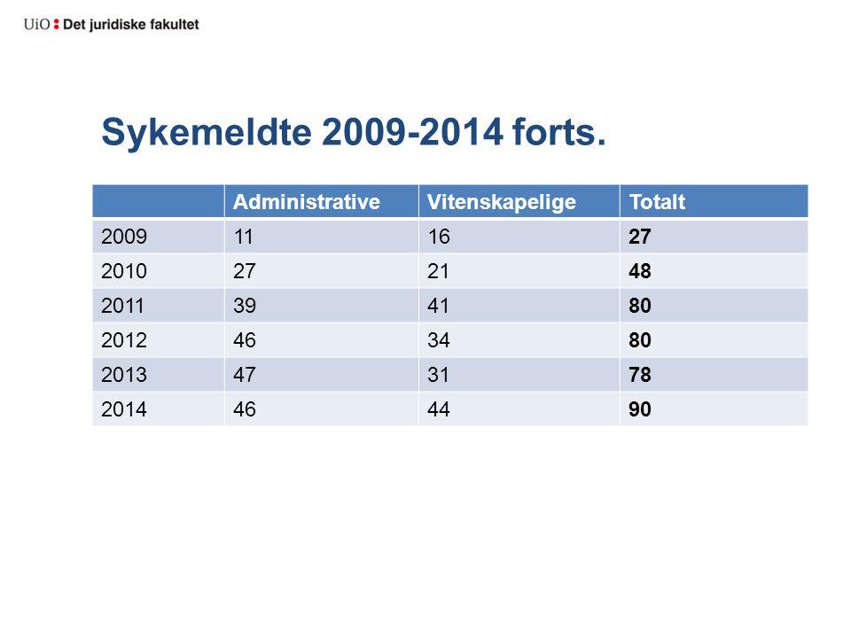 Sykemeldte 2009-2014 forts.