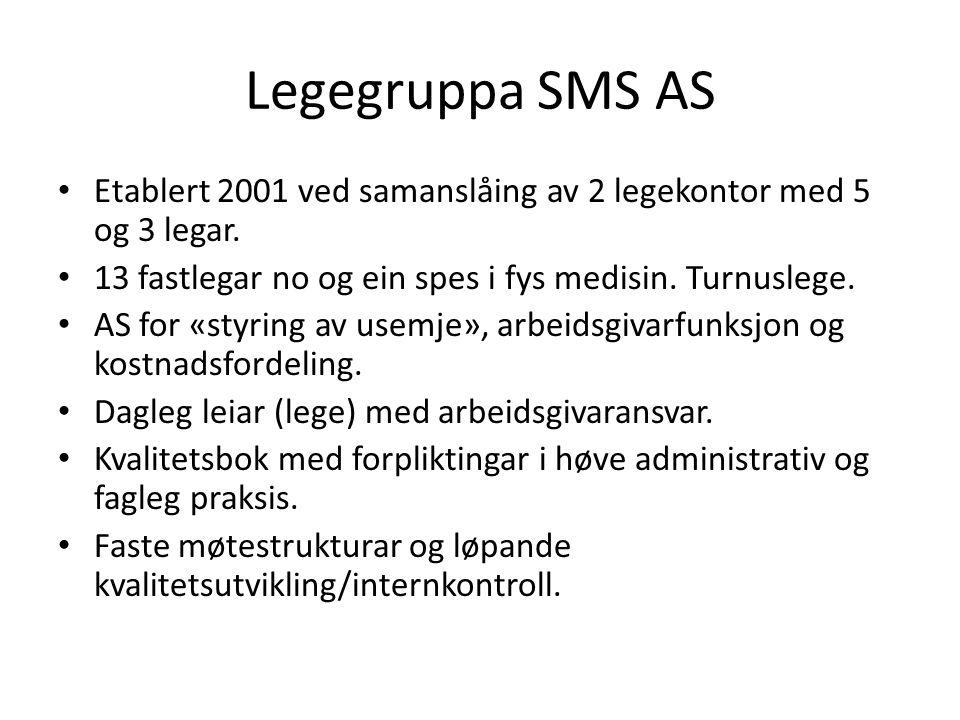 Legegruppa SMS AS Etablert 2001 ved samanslåing av 2 legekontor med 5 og 3 legar. 13 fastlegar no og ein spes i fys medisin. Turnuslege. AS for «styri