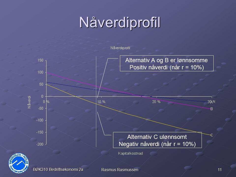 11 BØK310 Bedriftsøkonomi 2a Rasmus Rasmussen Nåverdiprofil Alternativ A og B er lønnsomme Positiv nåverdi (når r = 10%) Alternativ C ulønnsomt Negati