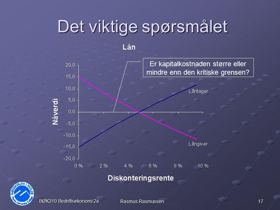 17 BØK310 Bedriftsøkonomi 2a Rasmus Rasmussen Det viktige spørsmålet Er kapitalkostnaden større eller mindre enn den kritiske grensen?
