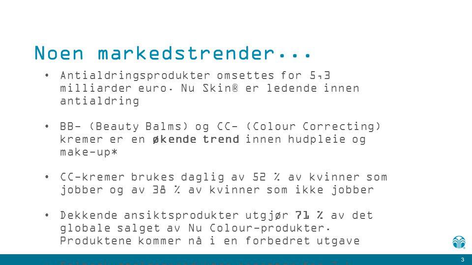 3 Noen markedstrender... Antialdringsprodukter omsettes for 5,3 milliarder euro. Nu Skin® er ledende innen antialdring BB- (Beauty Balms) og CC- (Colo