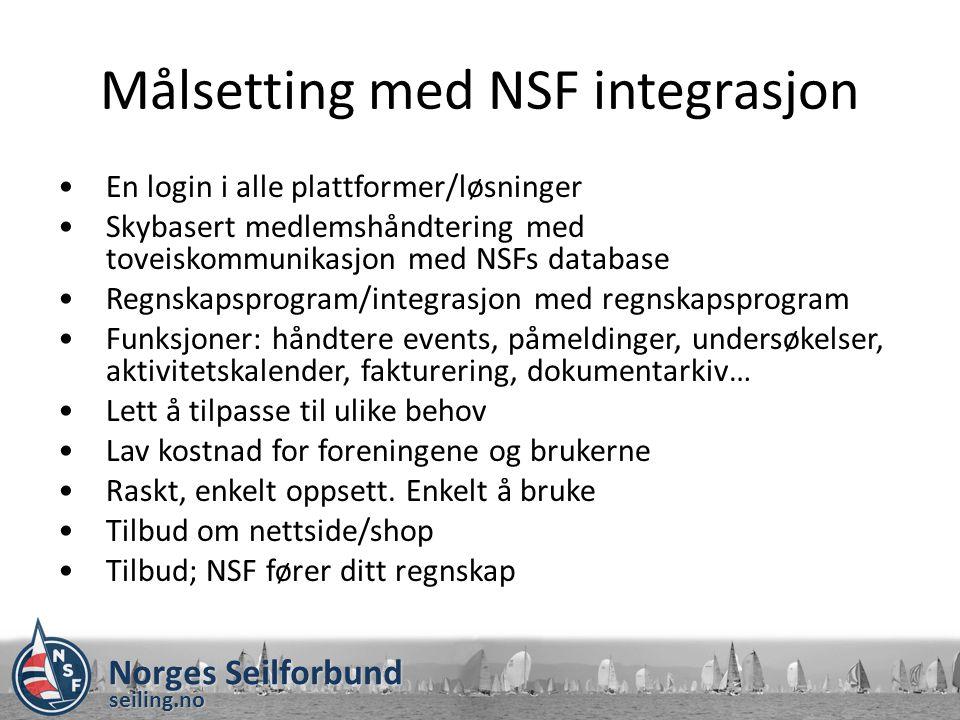 Norges Seilforbund seiling.no Målsetting med NSF integrasjon En login i alle plattformer/løsninger Skybasert medlemshåndtering med toveiskommunikasjon