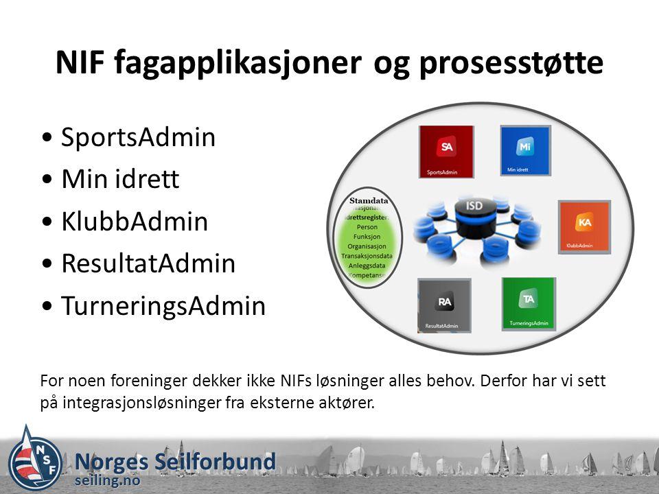 Norges Seilforbund seiling.no NIF fagapplikasjoner og prosesstøtte SportsAdmin Min idrett KlubbAdmin ResultatAdmin TurneringsAdmin For noen foreninger