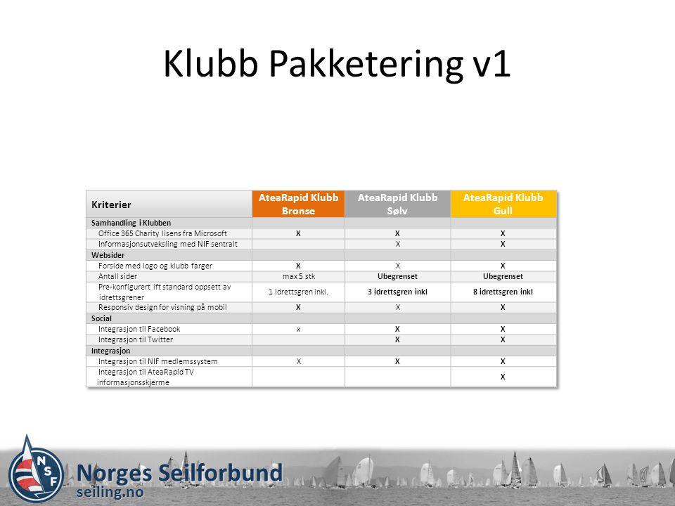 Norges Seilforbund seiling.no Klubb Pakketering v1