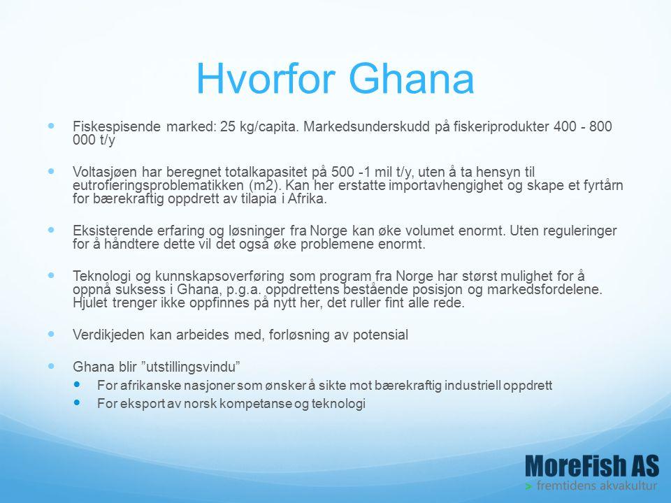 Hvorfor Ghana Fiskespisende marked: 25 kg/capita.