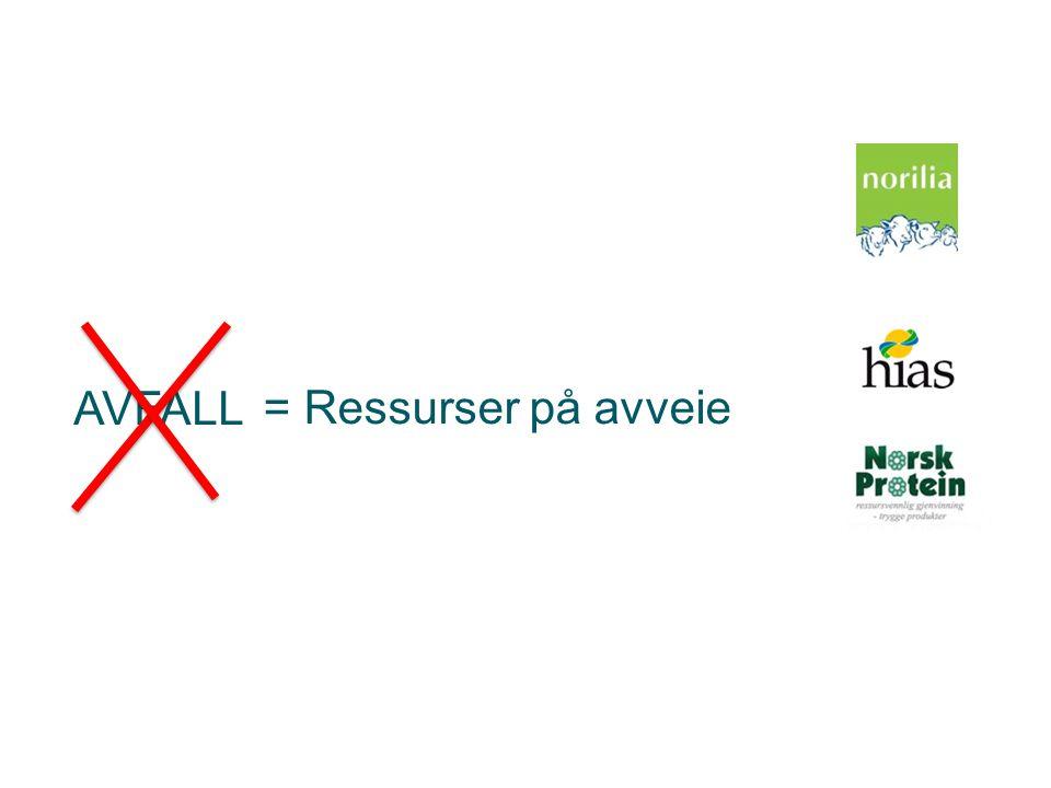 AVFALL = Ressurser på avveie