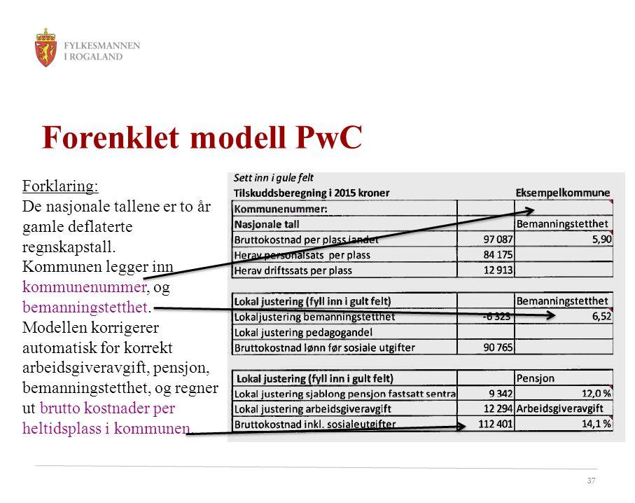 37 Forenklet modell PwC Forklaring: De nasjonale tallene er to år gamle deflaterte regnskapstall. Kommunen legger inn kommunenummer, og bemanningstett