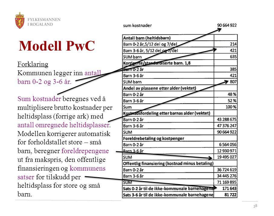 38 Modell PwC Forklaring Kommunen legger inn antall barn 0-2 og 3-6 år. Sum kostnader beregnes ved å multiplisere brutto kostnader per heltidsplass (f