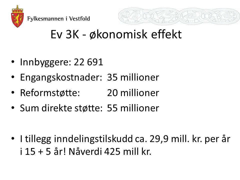 Ev 3K - økonomisk effekt Innbyggere: 22 691 Engangskostnader: 35 millioner Reformstøtte: 20 millioner Sum direkte støtte:55 millioner I tillegg inndelingstilskudd ca.
