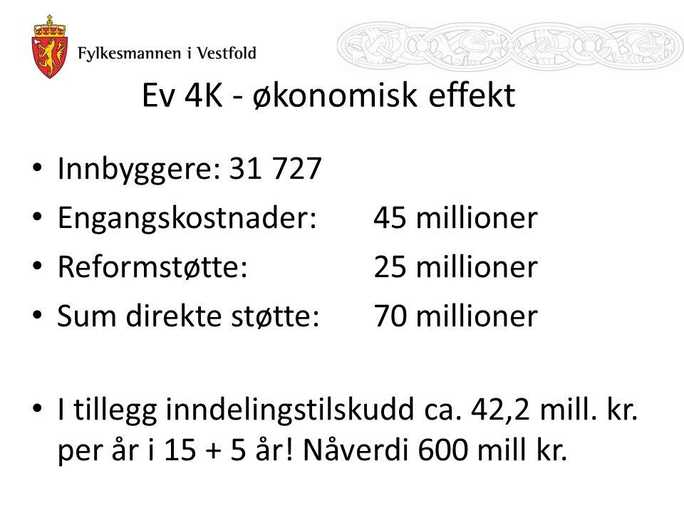 Ev 4K - økonomisk effekt Innbyggere: 31 727 Engangskostnader: 45 millioner Reformstøtte: 25 millioner Sum direkte støtte:70 millioner I tillegg inndelingstilskudd ca.