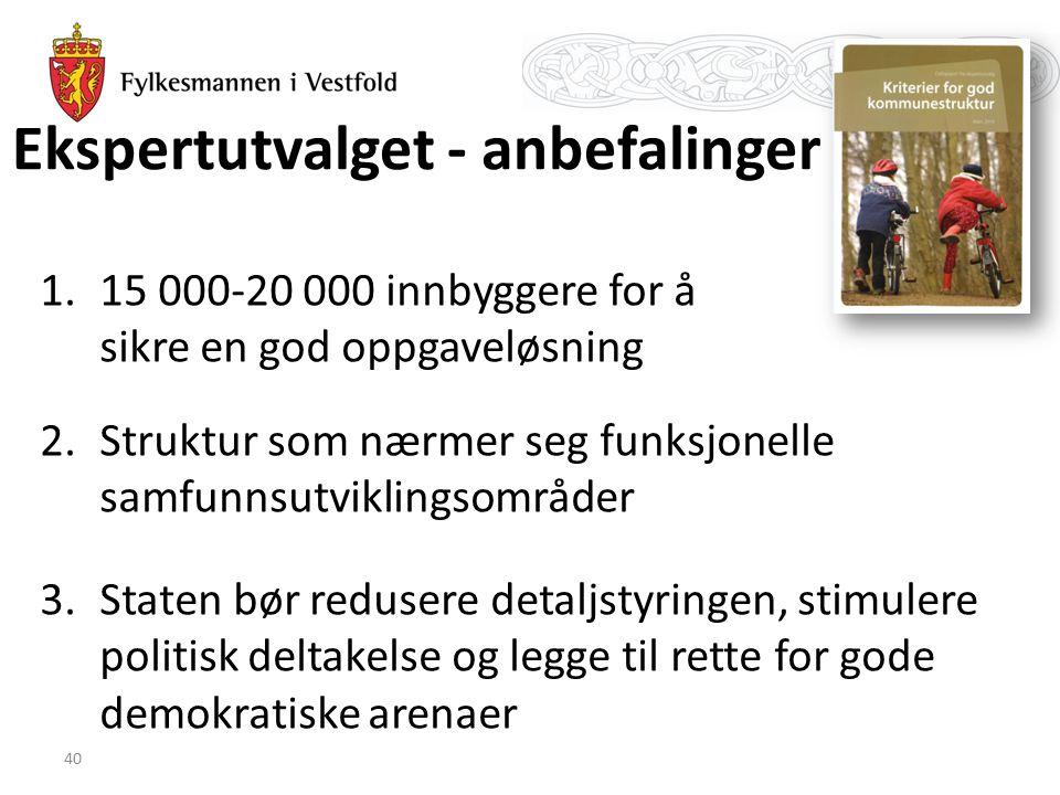 Ekspertutvalget - anbefalinger 1.15 000-20 000 innbyggere for å sikre en god oppgaveløsning 2.Struktur som nærmer seg funksjonelle samfunnsutviklingso