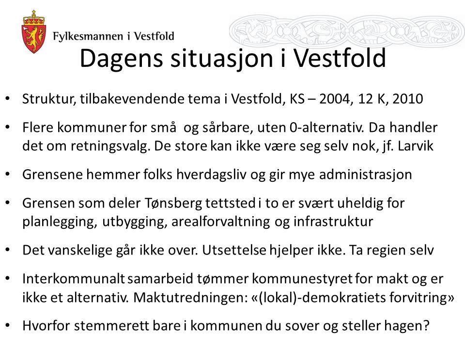 Dagens situasjon i Vestfold Struktur, tilbakevendende tema i Vestfold, KS – 2004, 12 K, 2010 Flere kommuner for små og sårbare, uten 0-alternativ. Da