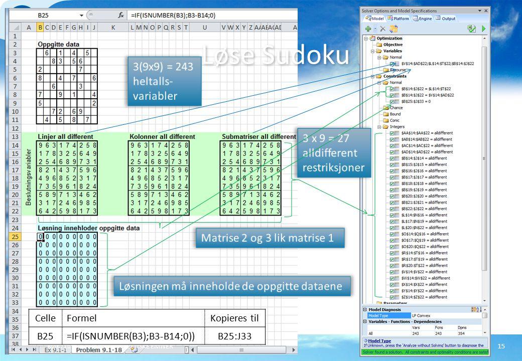 Rasmus RasmussenBØK710 OPERASJONSANALYTISKE EMNER15 Løse Sudoku med Solver CelleFormelKopieres til B25=IF(ISNUMBER(B3);B3-B14;0))B25:J33
