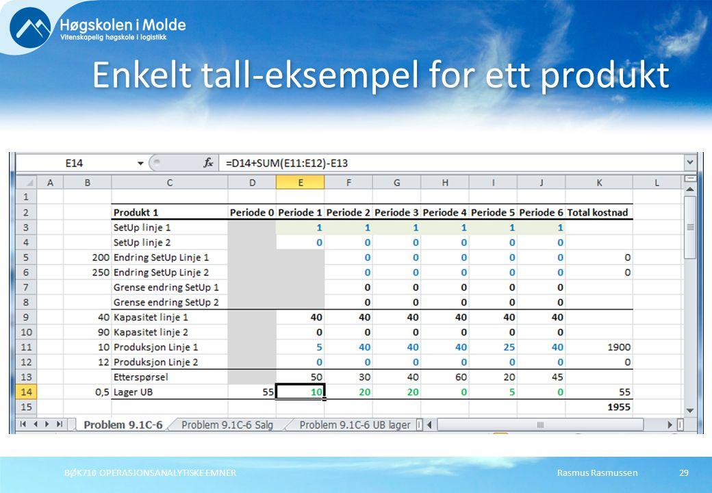 Rasmus RasmussenBØK710 OPERASJONSANALYTISKE EMNER29 Enkelt tall-eksempel for ett produkt