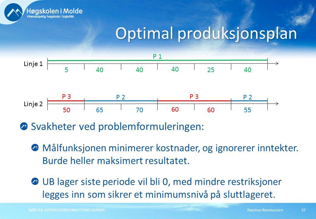 Rasmus RasmussenBØK710 OPERASJONSANALYTISKE EMNER37 Optimal produksjonsplan Linje 1 P 1 540 2540 Linje 2 P 3 50 60 P 3 657055 P 2 Svakheter ved problemformuleringen: Målfunksjonen minimerer kostnader, og ignorerer inntekter.