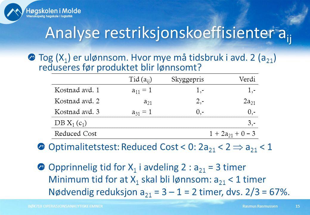 Rasmus RasmussenBØK710 OPERASJONSANALYTISKE EMNER15 Tog (X 1 ) er ulønnsom.