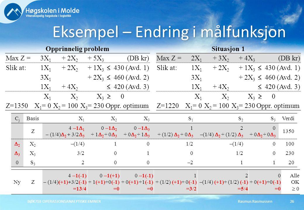 Rasmus RasmussenBØK710 OPERASJONSANALYTISKE EMNER26 Eksempel – Endring i målfunksjon CjCj BasisX1X1 X2X2 X3X3 S1S1 S2S2 S3S3 Verdi Z 4  1  1  (1/4)  2 + 3/2  3 0  1  2 + 1  2 + 0  3 0  1  3 + 0  2 + 1  3 1 + (1/2)  2 + 0  3 2  (1/4)  2 + (1/2)  3 0 + 0  2 + 0  3 1350 22 X2X2  (1/4) 101/2  (1/4) 0100 33 X3X3 3/20101/20230 0S3S3 200 22 1120 Opprinnelig problem Max Z =3X 1 + 2X 2 + 5X 3 (DB kr) Slik at:1X 1 + 2X 2 + 1X 3  430(Avd.