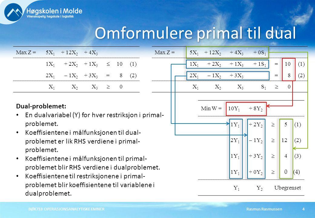 Rasmus RasmussenBØK710 OPERASJONSANALYTISKE EMNER4 Omformulere primal til dual Max Z =5X 1 + 12X 2 + 4X 3 1X 1 + 2X 2 + 1X 3  10(1) 2X 1  1X 2 + 3X 3 =8(2) X1X1 X2X2 X3X3  0 Max Z =5X 1 + 12X 2 + 4X 3 + 0S 1 1X 1 + 2X 2 + 1X 3 + 1S 1 =10(1) 2X 1  1X 2 + 3X 3 =8(2) X1X1 X2X2 X3X3 S1S1  0 Min W =10Y 1 + 8Y 2 1Y 1 + 2Y 2  5(1) 2Y 1  1Y 2  12(2) 1Y 1 + 3Y 2  4(3) 1Y 1 + 0Y 2  0(4) Y1Y1 Y2Y2 Ubegrenset Dual-problemet: En dualvariabel (Y) for hver restriksjon i primal- problemet.