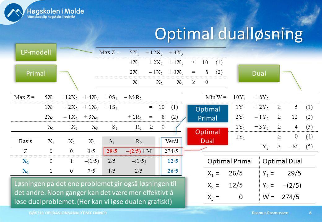 Rasmus RasmussenBØK710 OPERASJONSANALYTISKE EMNER6 Optimal dualløsning Max Z =5X 1 + 12X 2 + 4X 3 1X 1 + 2X 2 + 1X 3  10(1) 2X 1  1X 2 + 3X 3 =8(2) X1X1 X2X2 X3X3  0 Max Z =5X 1 + 12X 2 + 4X 3 + 0S 1  M  R 2 1X 1 + 2X 2 + 1X 3 + 1S 1 =10(1) 2X 1  1X 2 + 3X 3 + 1R 2 =8(2) X1X1 X2X2 X3X3 S1S1 R2R2  0 Min W =10Y 1 + 8Y 2 1Y 1 + 2Y 2  5(1) 2Y 1  1Y 2  12(2) 1Y 1 + 3Y 2  4(3) 1Y 1  0(4) Y2Y2  M (5) BasisX1X1 X2X2 X3X3 S1S1 R2R2 Verdi Z003/529/5  (2/5) + M 274/5 X2X2 01  (1/5) 2/5  (1/5) 12/5 X1X1 107/51/52/526/5 Optimal PrimalOptimal Dual X 1 =26/5Y 1 =29/5 X 2 =12/5Y 2 =  (2/5) X 3 =0W =274/5