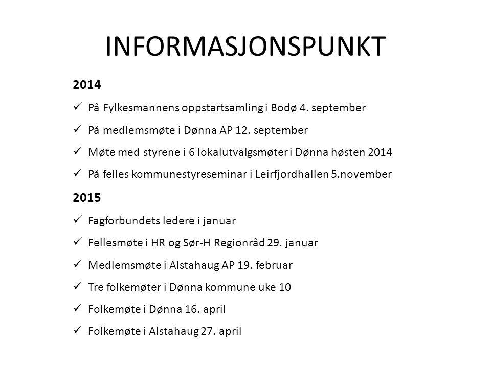 INFORMASJONSPUNKT 2014 På Fylkesmannens oppstartsamling i Bodø 4.