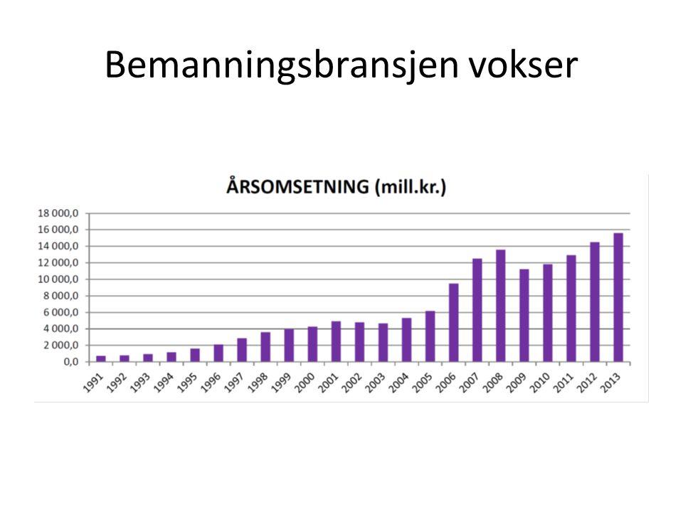 Bemanningsbransjen vokser