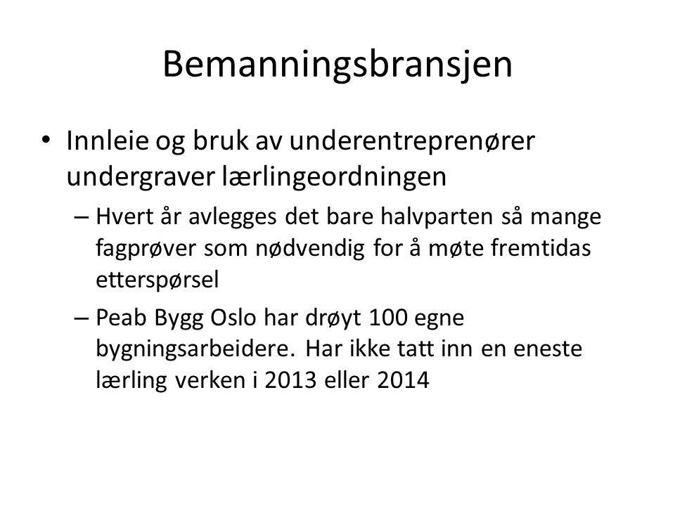 Bemanningsbransjen Innleie og bruk av underentreprenører undergraver lærlingeordningen – Hvert år avlegges det bare halvparten så mange fagprøver som nødvendig for å møte fremtidas etterspørsel – Peab Bygg Oslo har drøyt 100 egne bygningsarbeidere.