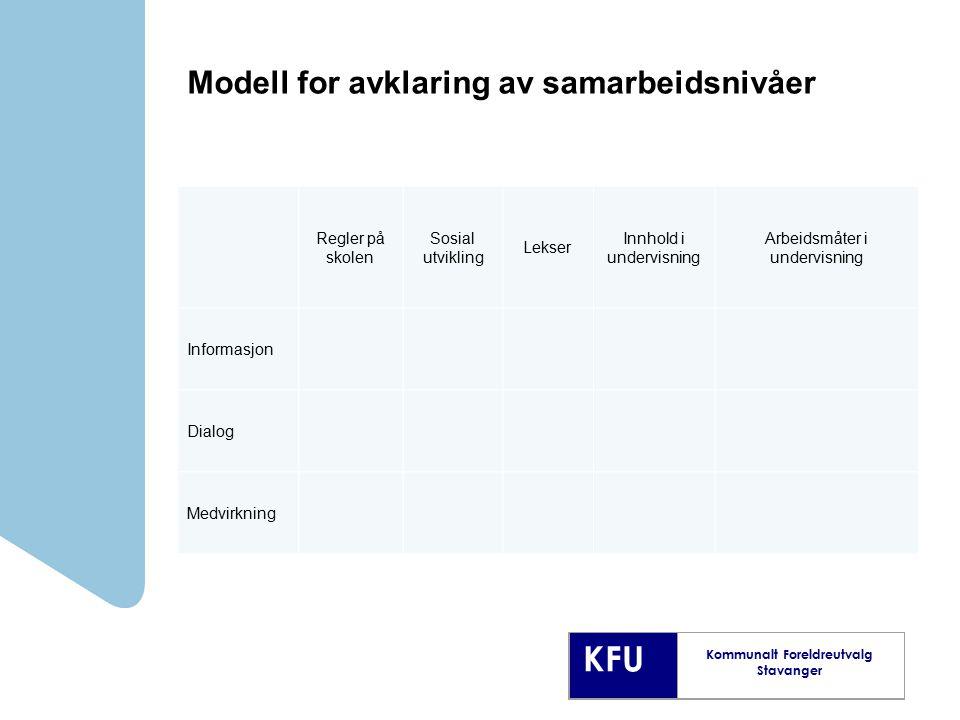 KFU Kommunalt Foreldreutvalg Stavanger Regler på skolen Sosial utvikling Lekser Innhold i undervisning Arbeidsmåter i undervisning Informasjon Dialog