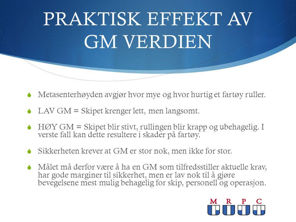 PRAKTISK EFFEKT AV GM VERDIEN  Metasenterhøyden avgjør hvor mye og hvor hurtig et fartøy ruller.  LAV GM = Skipet krenger lett, men langsomt.  HØY